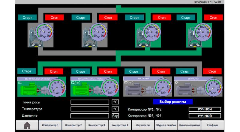 Автоматизация компрессорной станции